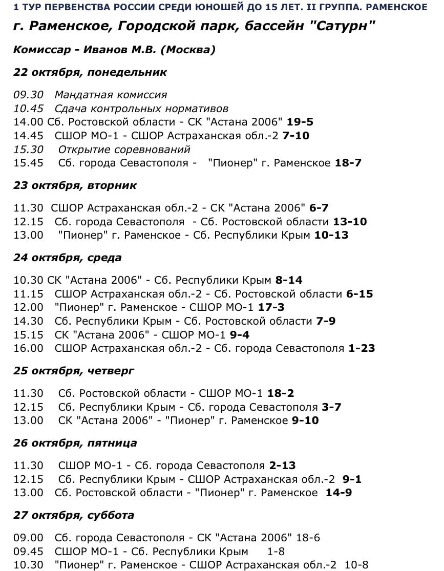 Результаты первого тура первенства России среди юношей до 15 лет 2018 года